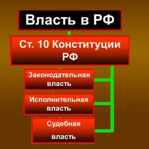 Органы власти Тольятти