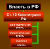 Органы власти в Тольятти