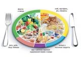 HomeHotel - иконка «питание» в Тольятти